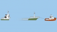 A power-driven vessel towing inconspicuous, partly submerged vessel, length of the tow over 200 m - shapes
